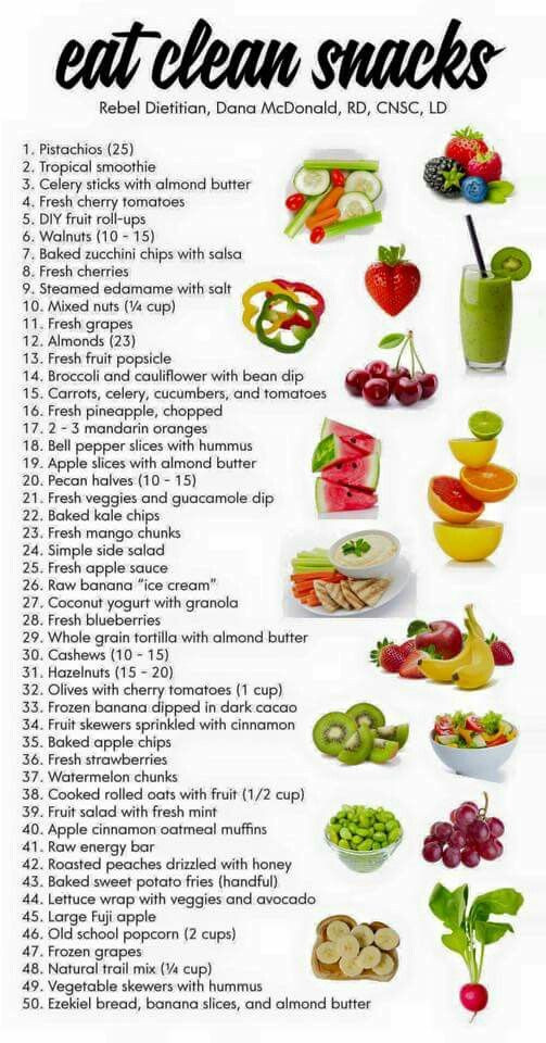 Healthy Sugar Free Snacks  Great list of sugar free snacks