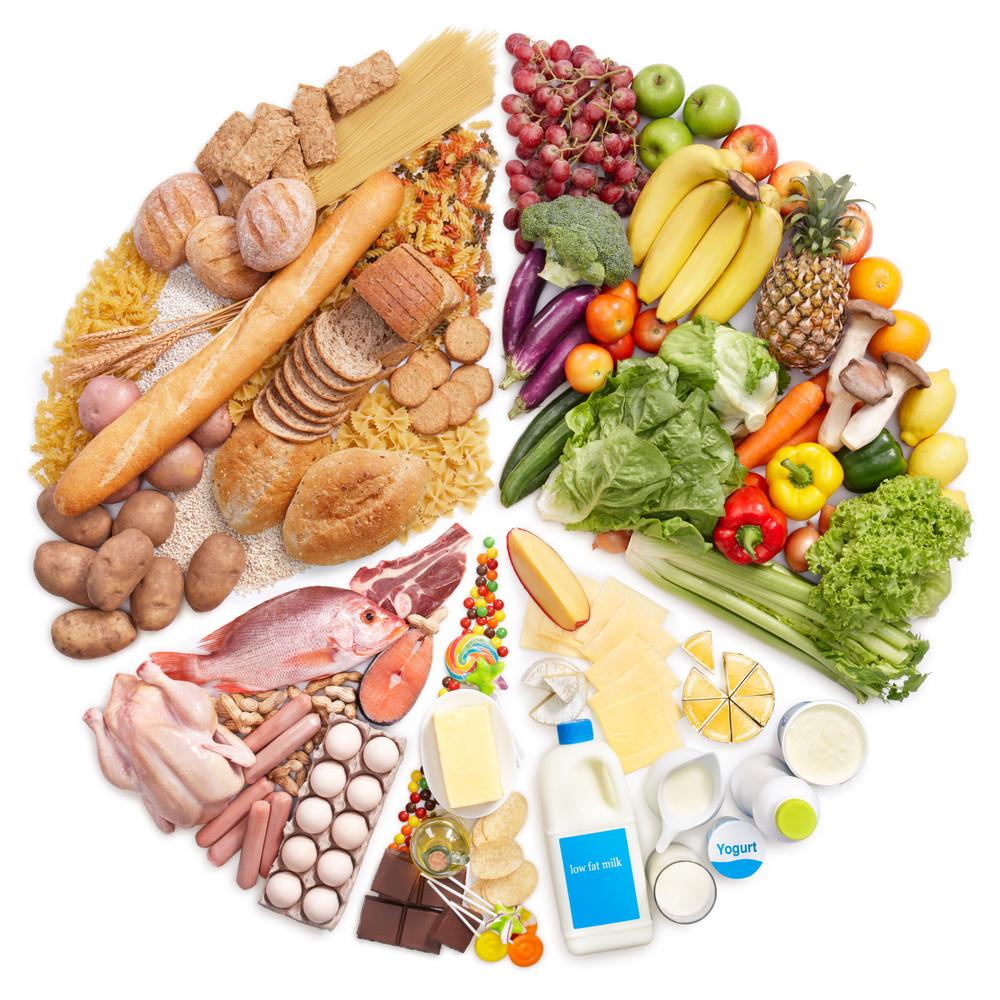 Healthy Supermarket Snacks  Healthy Eating – RAMH