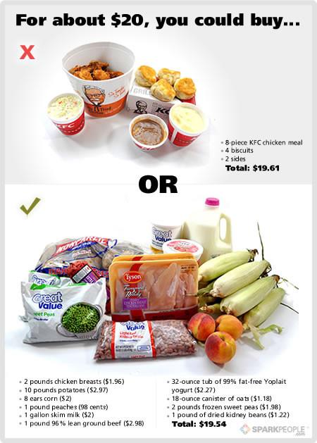 Healthy Supermarket Snacks  Oakhurst Running Club Fast Food vs Healthy Food