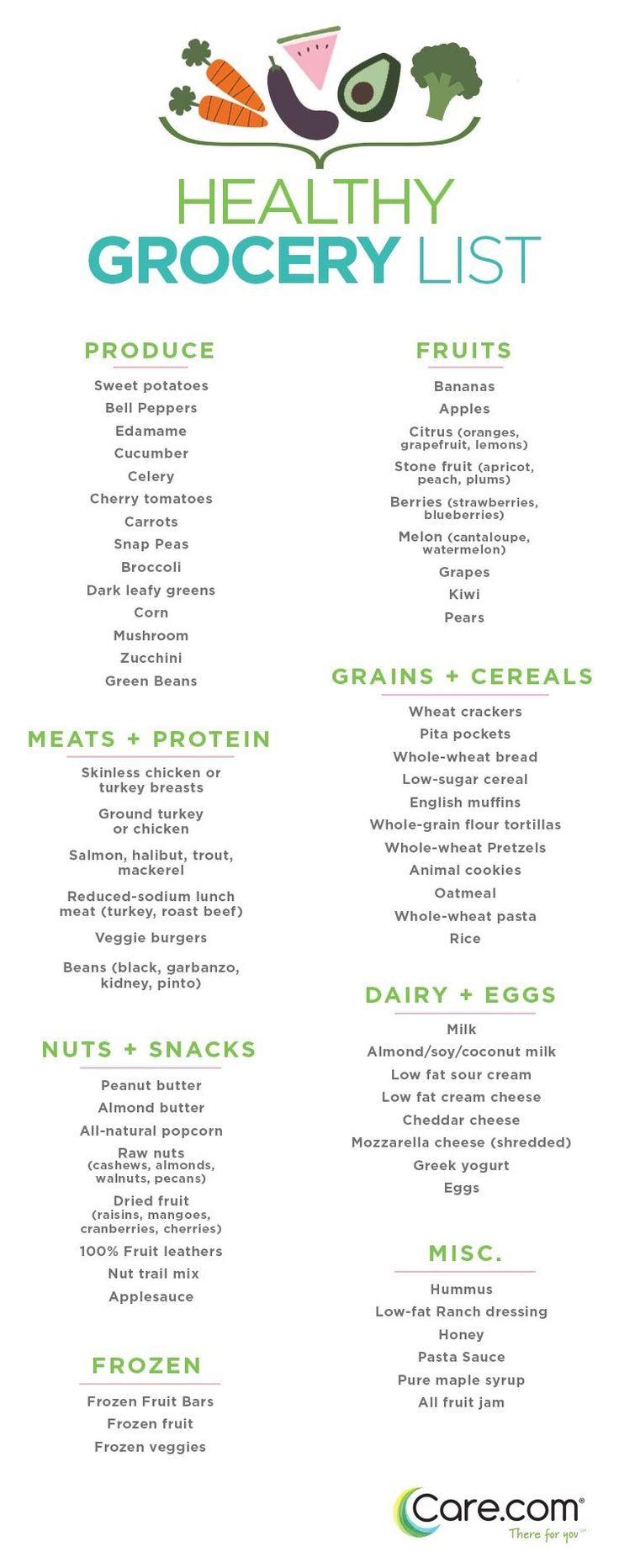 Healthy Supermarket Snacks  Healthy food shopping list