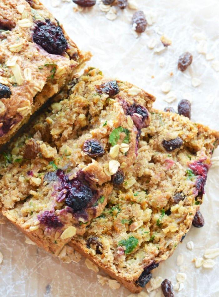 Healthy Vegan Breakfast Muffins  Easy Healthy Vegan Breakfast Recipes