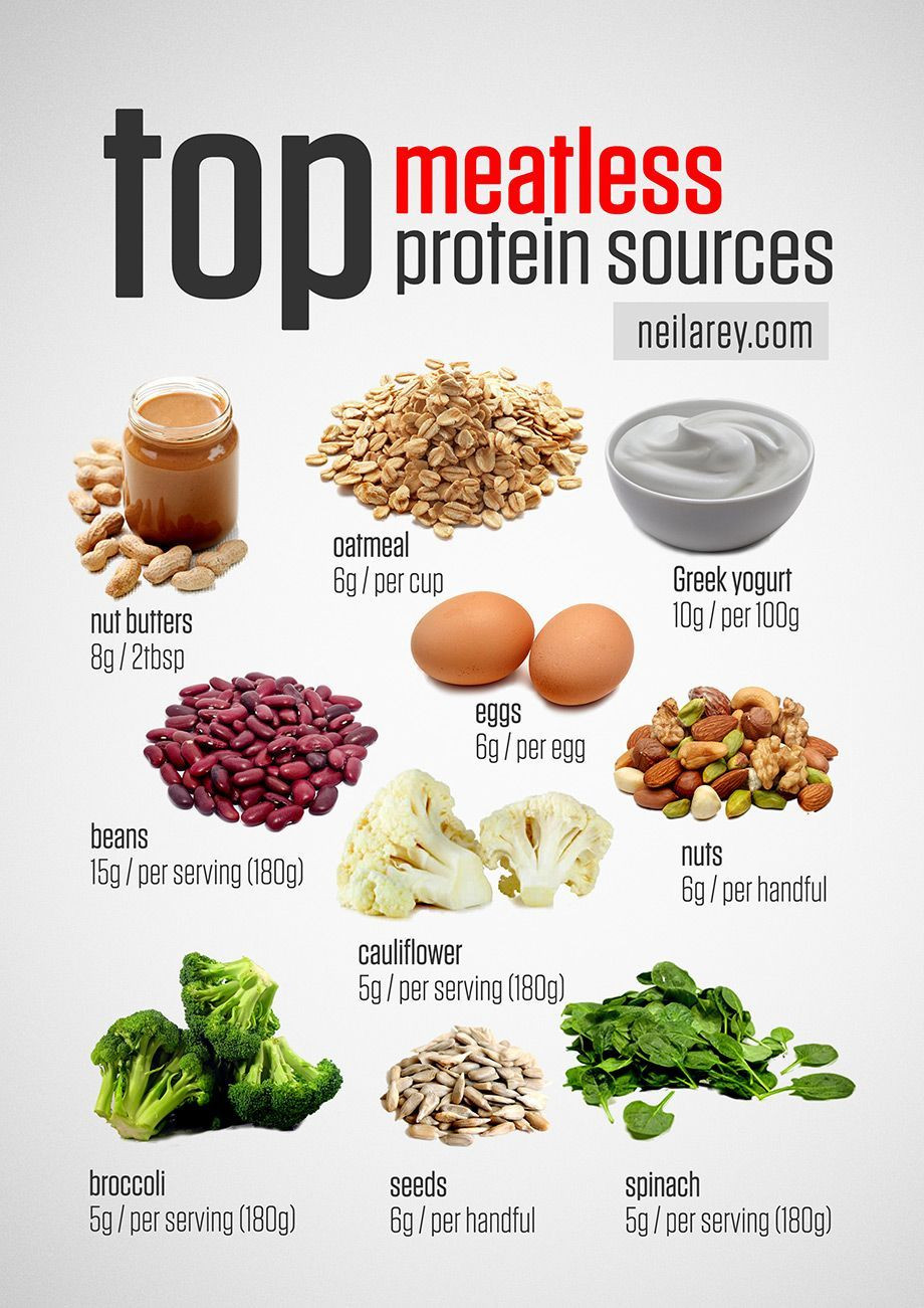 Healthy Vegetarian Meals With Protein  If you re a ve arian you need to provide your body with