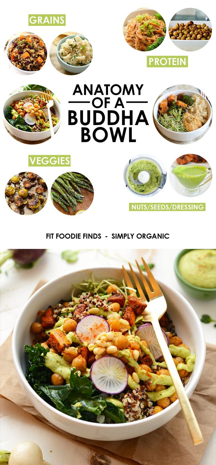 Healthy Vegetarian Meals With Protein  Eat the rainbow and make yourself a delicious buddha bowl