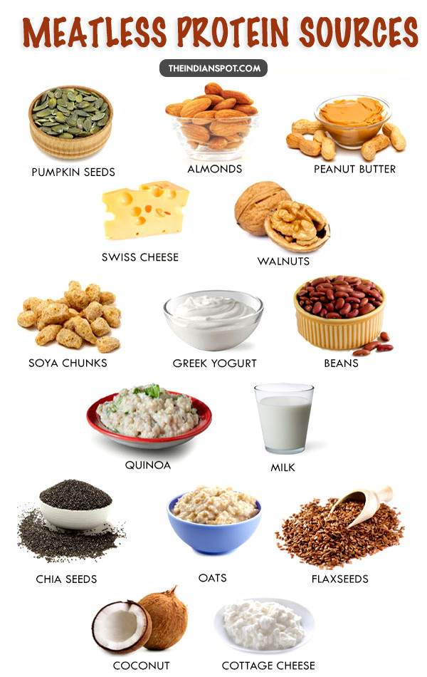 Healthy Vegetarian Protein  15 Best Meatless Protein Sources THE INDIAN SPOT