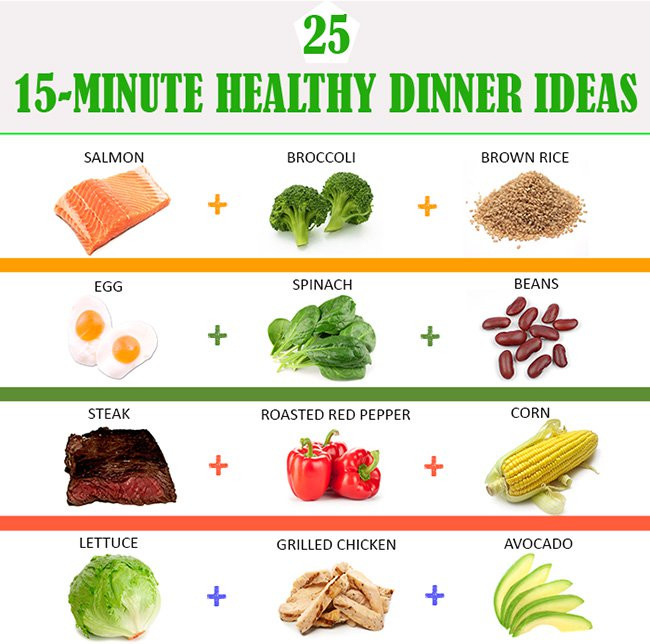 Healthy Weight Loss Dinners  25 Simple 15 Min Healthy Dinner Ideas For Weight Loss