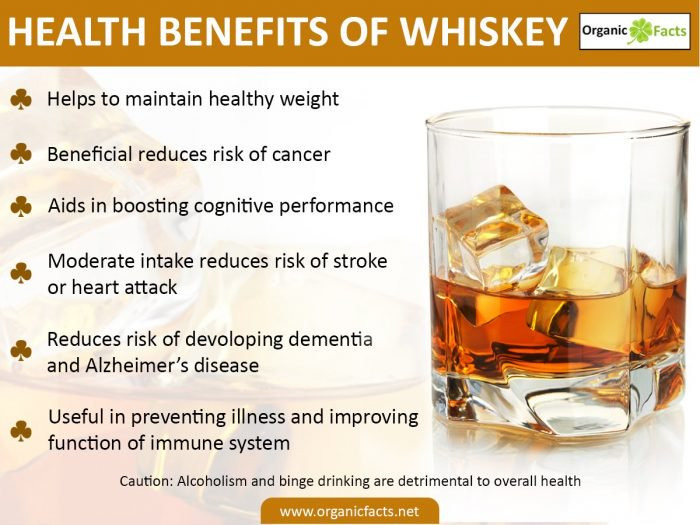Healthy Whiskey Drinks  Top 7 Surprising Benefits of Whiskey