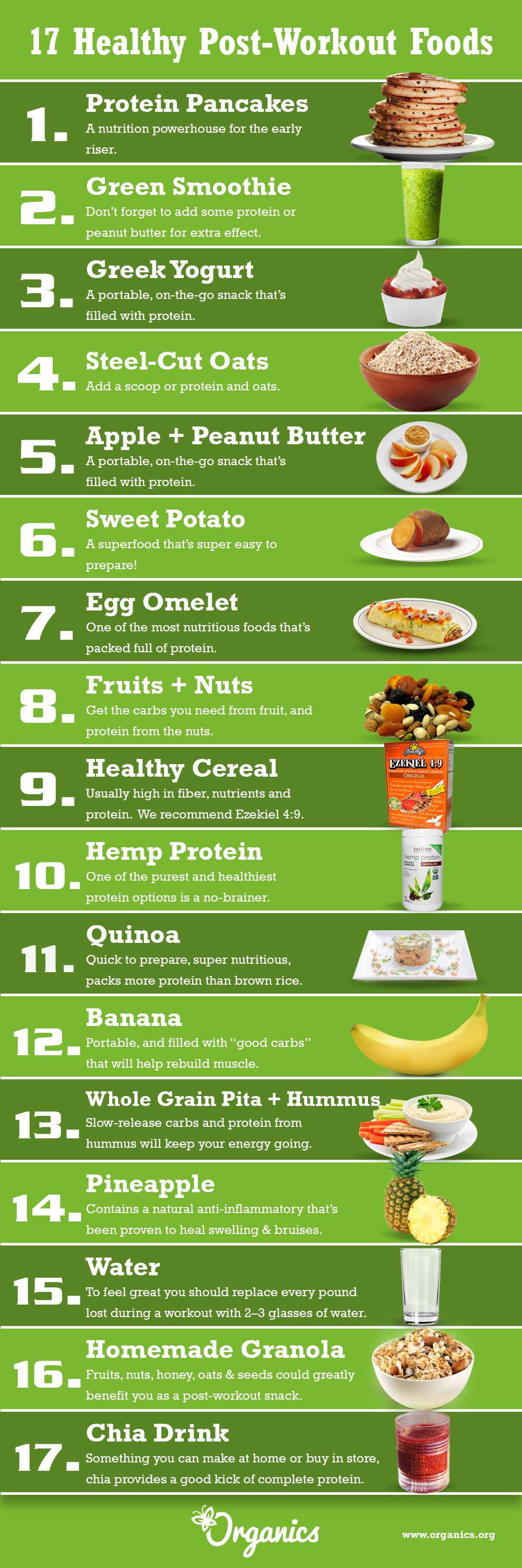 Healthy Workout Snacks  17 Healthiest Post Workout Foods