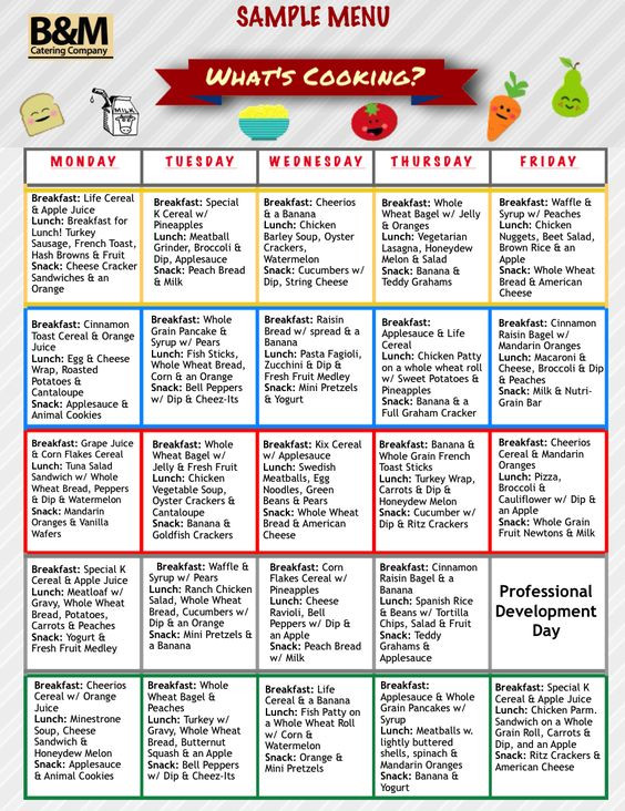 Heart Healthy Breakfast Menu  Pinterest • The world's catalog of ideas