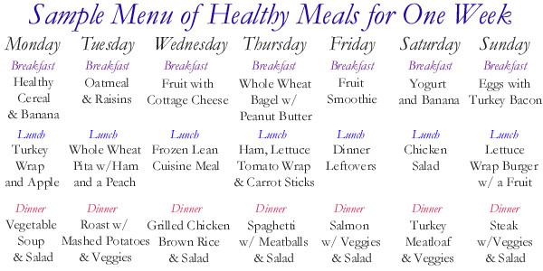 Heart Healthy Breakfast Menu  45 Printable Weekly Meal Planner Templates