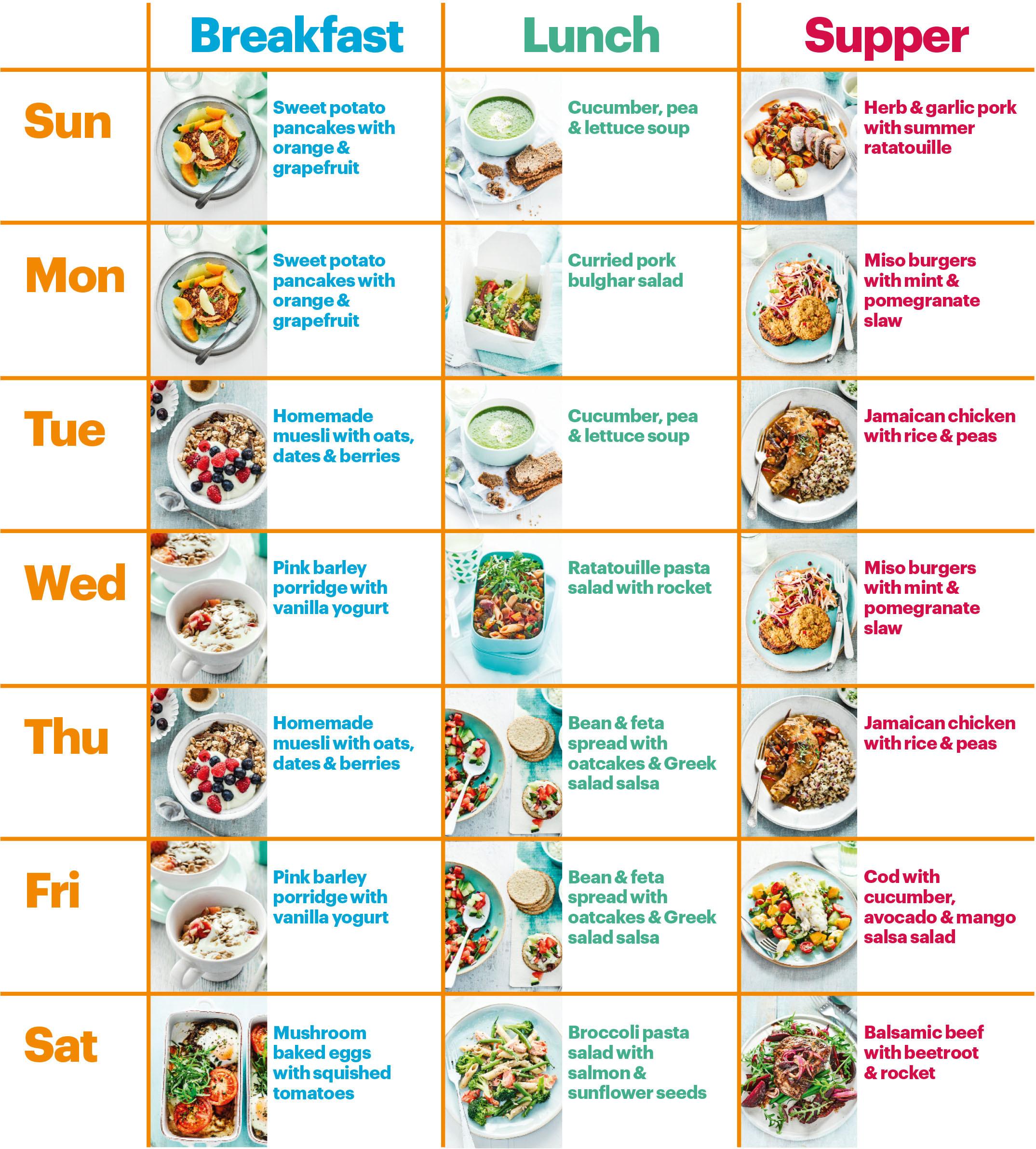 Heart Healthy Breakfast Menu  Healthy Breakfast Lunch And Dinner Chart Diet Plan Summer