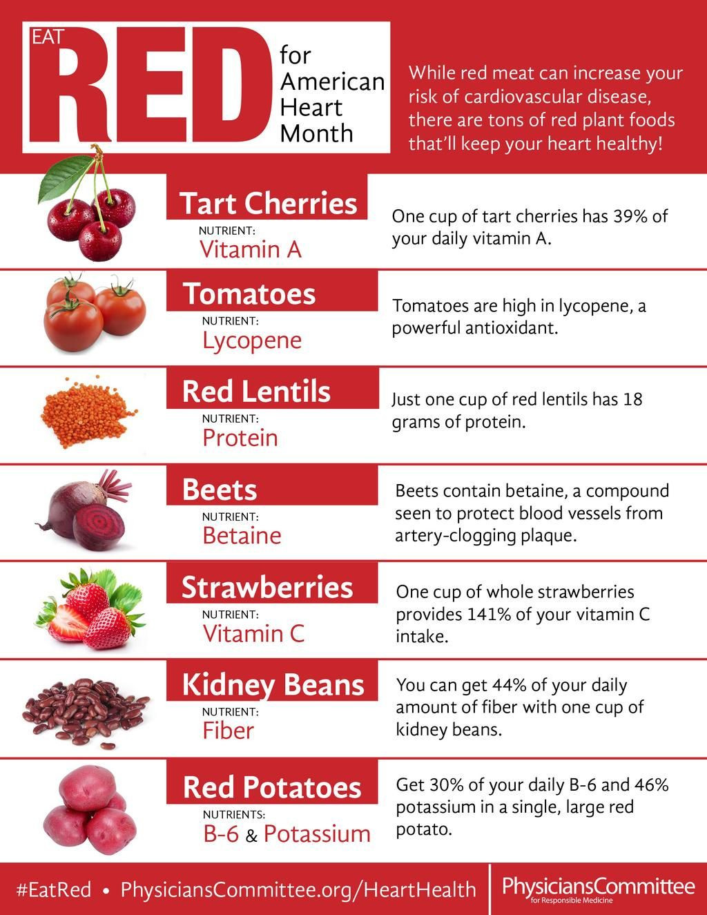 Heart Healthy Breakfast Menu  Physicians mittee on plantbased t
