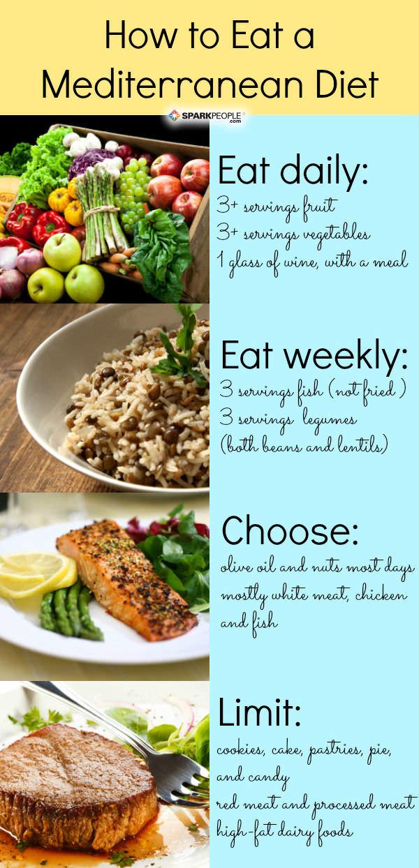 Heart Healthy Mediterranean Diet  How to Eat a Mediterranean Diet for Heart Health