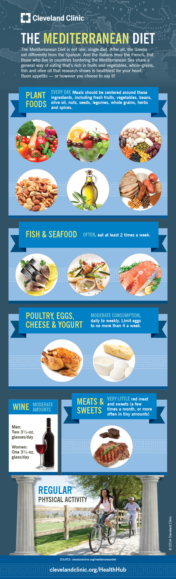 Heart Healthy Mediterranean Diet  The Diet Proven to Protect Your Heart Infographic