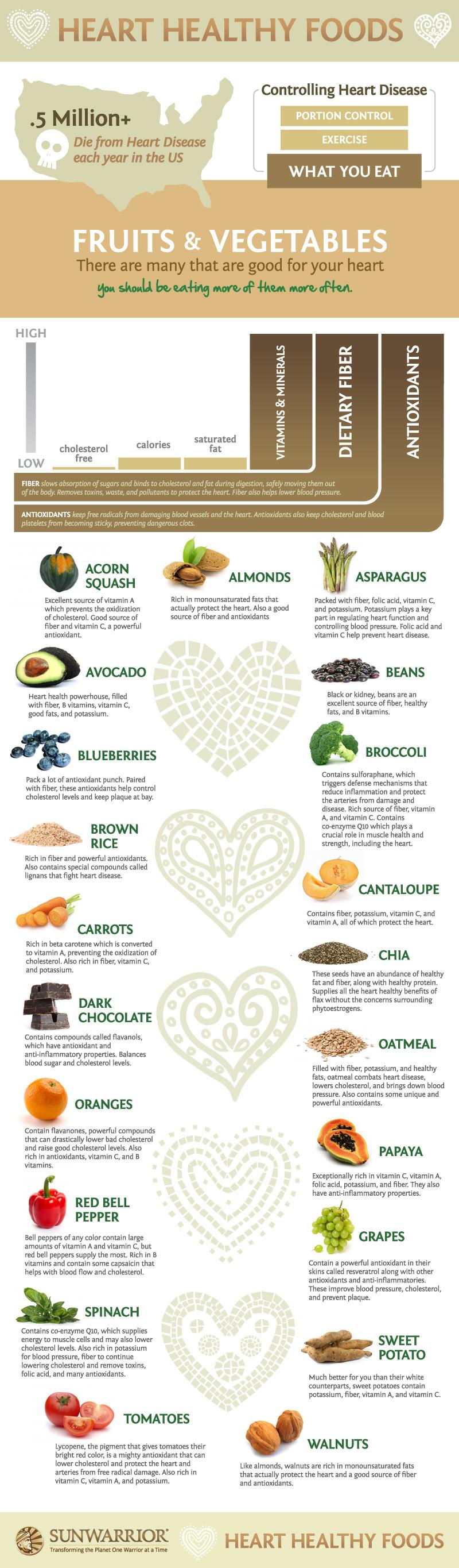 Heart Healthy Snacks  Heart Healthy Foods NutriLiving Infographics