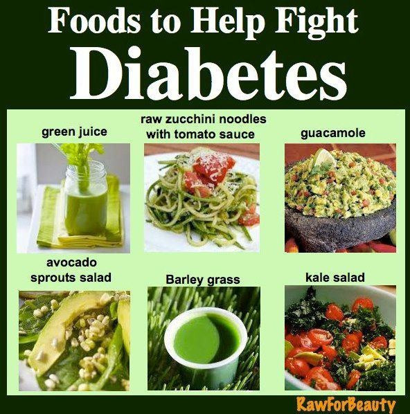 Heart Healthy Snacks for Diabetics Best 20 Yum Good Food for the Heart