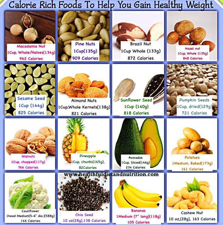 High Calorie Healthy Snacks  Best 25 High calorie foods ideas on Pinterest