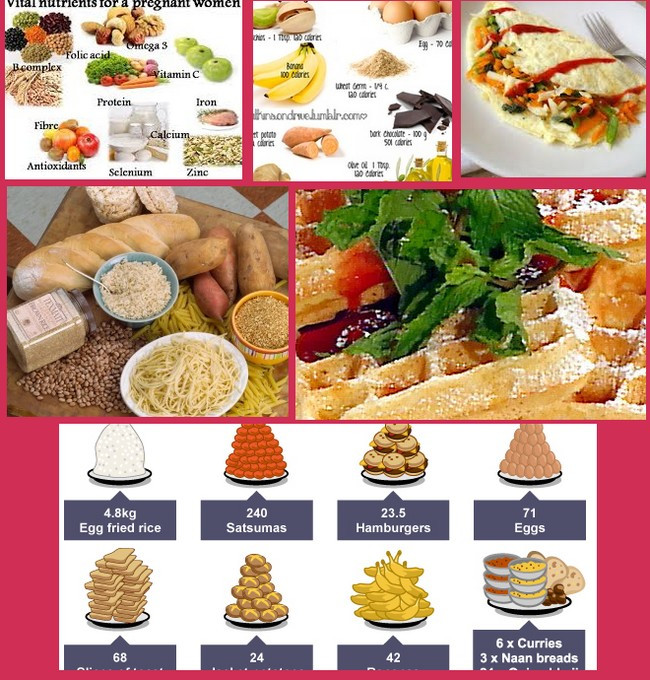 High Calorie Healthy Snacks  High Calorie Healthy Foods For Babies