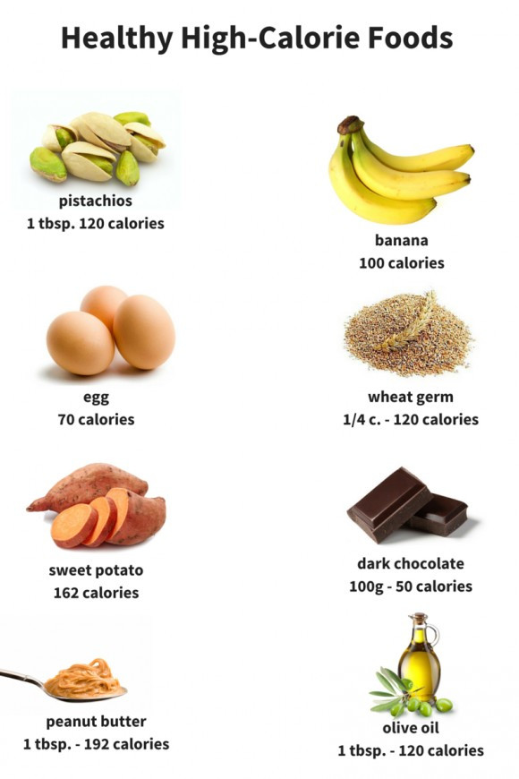 High Calorie Healthy Snacks  Index of wp content 2015 08
