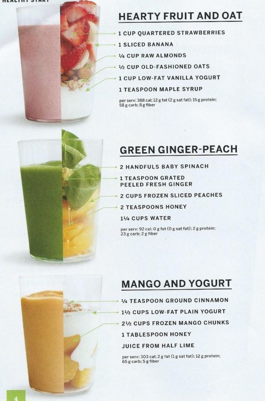 Ingredients For Healthy Smoothies  Some Amazingly Tasty DIY Homemade Fruit Smoothies Recipes