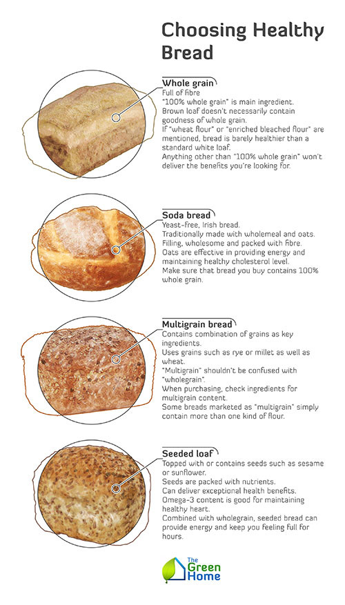 Is Bread Healthy For You  What to Look For when Choosing a Healthy Bread The Green