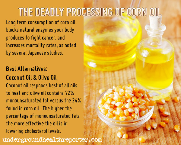 Is Corn Oil Healthy  Fact or Myth Could Corn Oil Cause Cancer