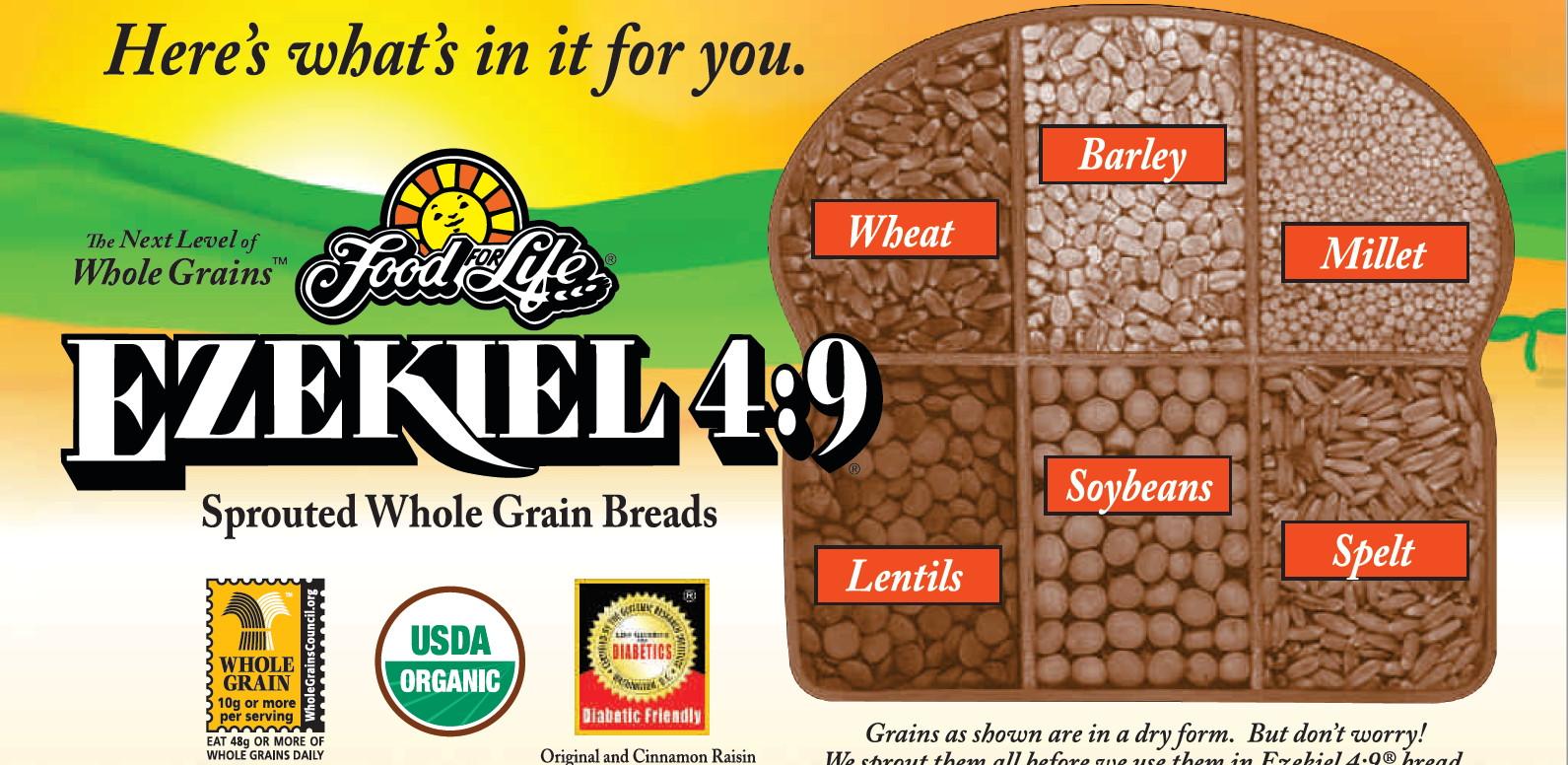 Is Ezekiel Bread Healthy  What is Ezekiel Bread Is Ezekiel Bread gluten free Is it