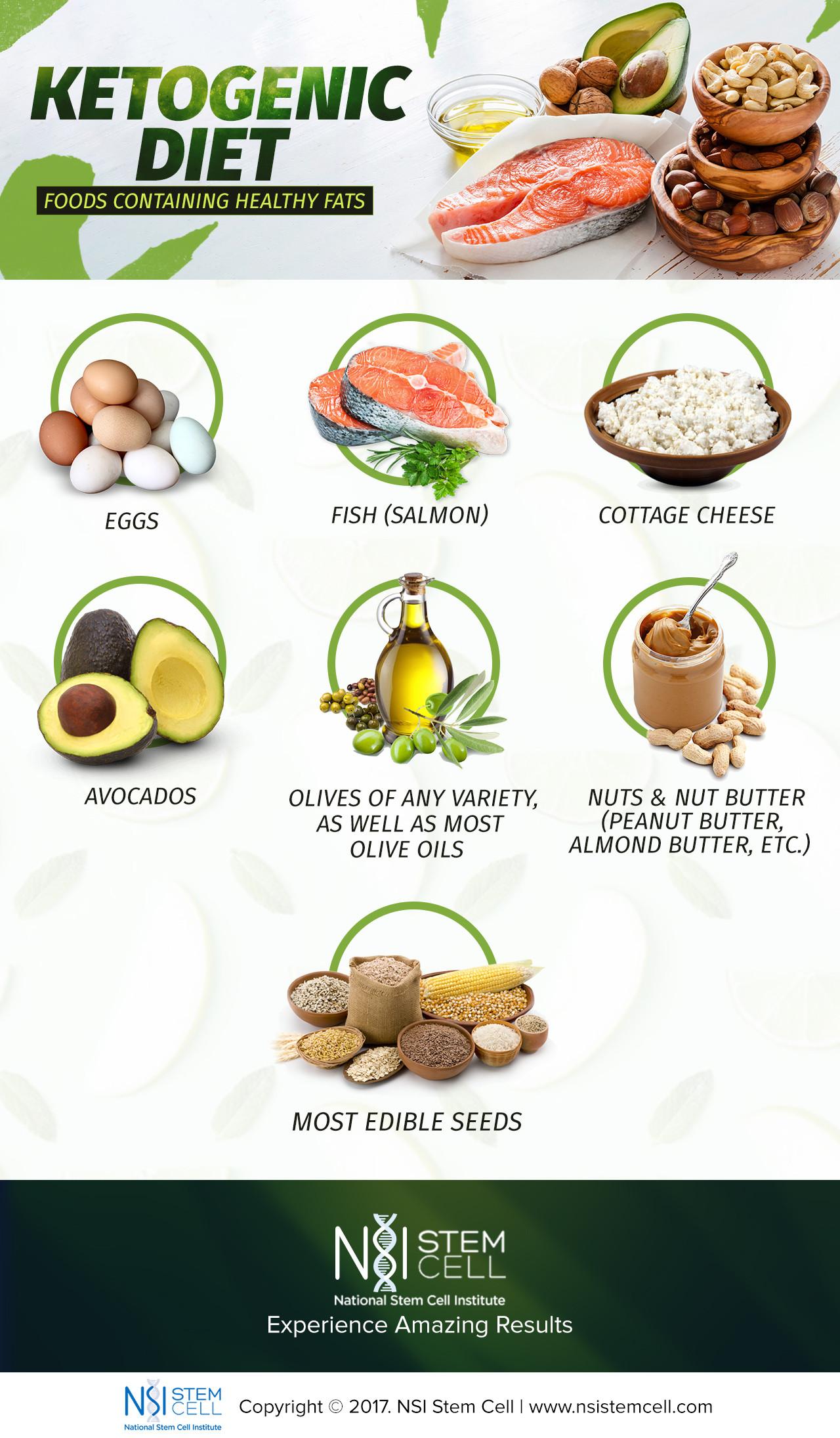 Is Keto Diet Healthy  Ketogenic Method in the Diabetes Diet