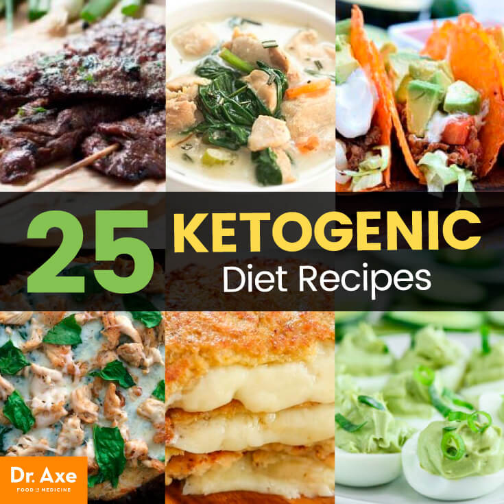 Is Keto Diet Healthy  25 Keto Recipes — High in Healthy Fats Low in Carbs