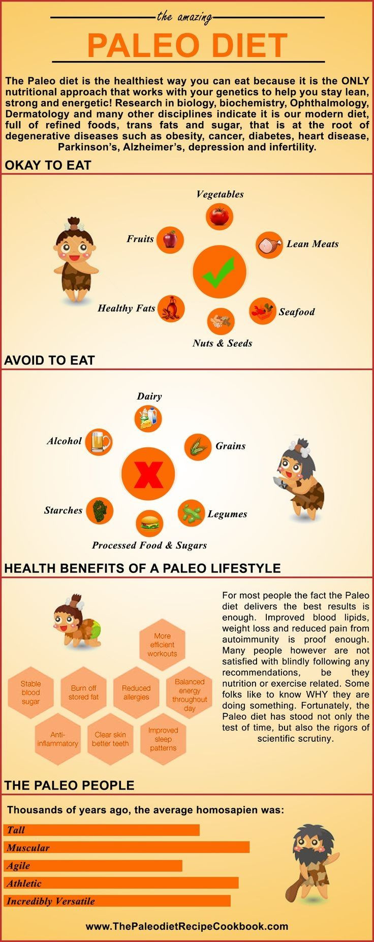 Is Paleo Diet Healthy  11 best images about Paleo on Pinterest
