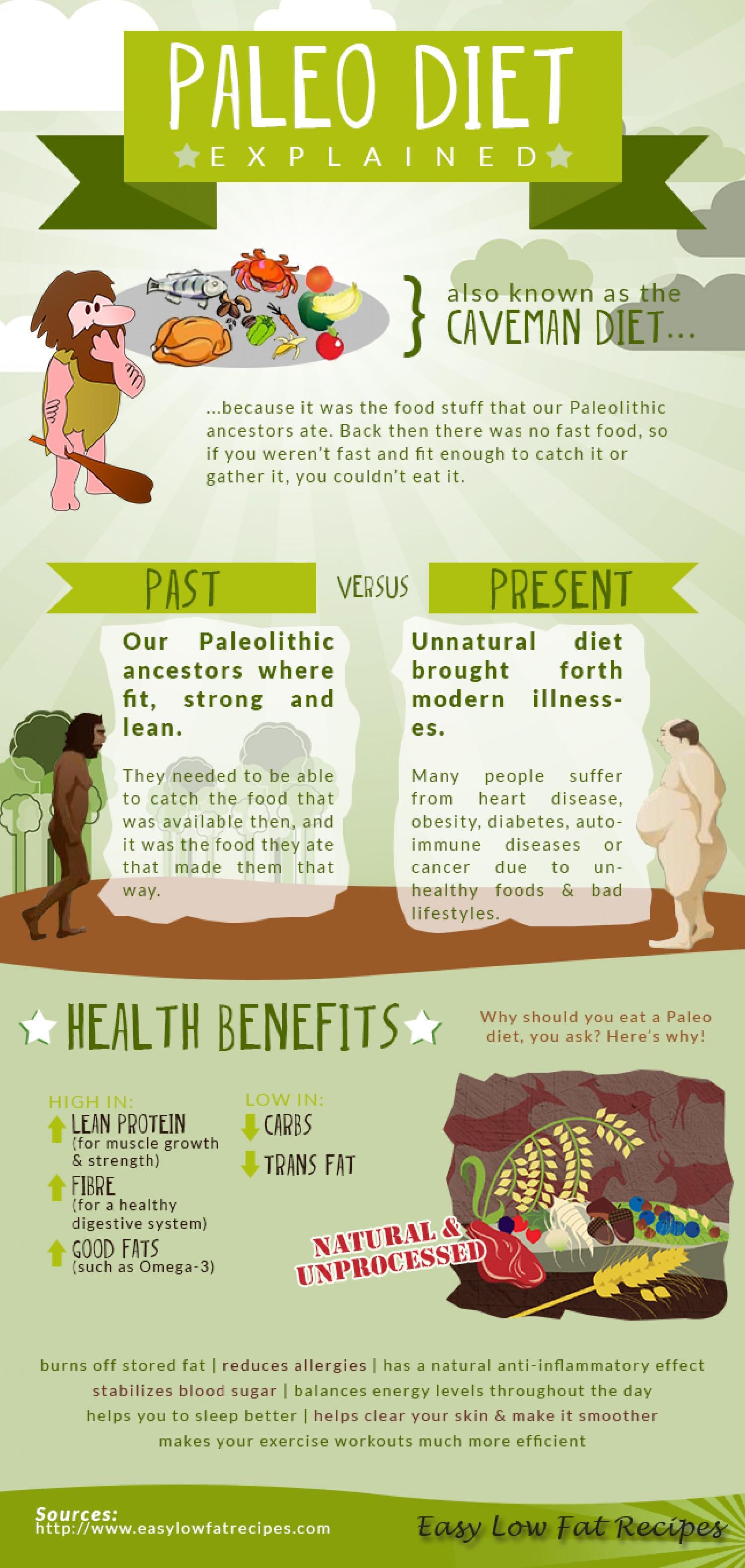Is Paleo Diet Healthy  Paleo Diet Explained