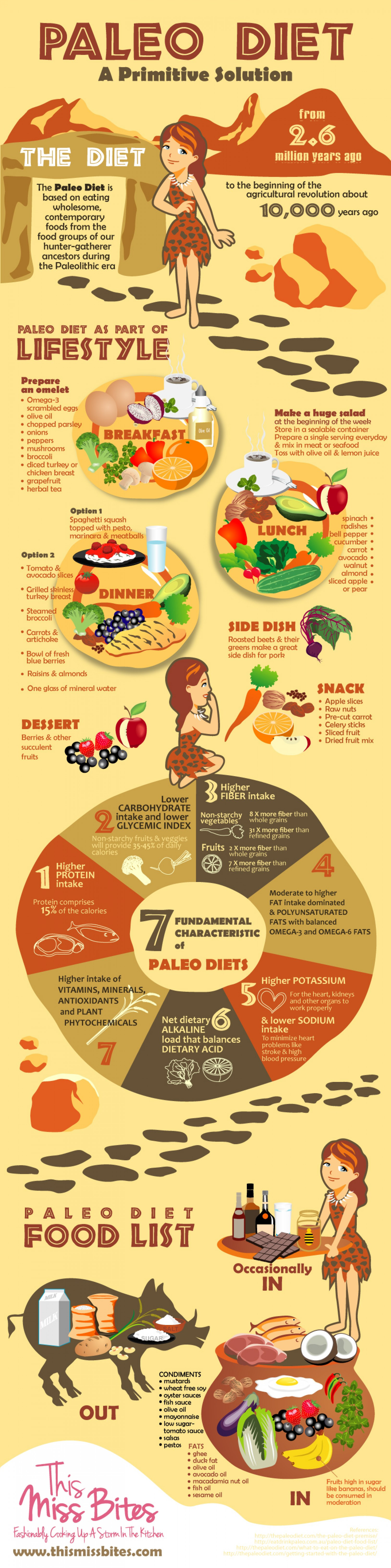 Is Paleo Diet Healthy  Paleolithic Diet Paleo Diet Plan For Beginners [Infographic]