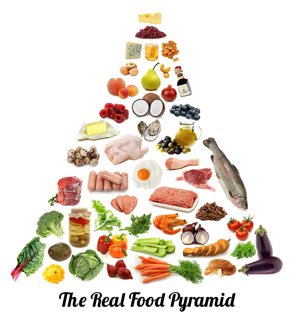 Is Paleo Diet Healthy  Health Benefits of the Paleo Diet Brightwater Medical Centre