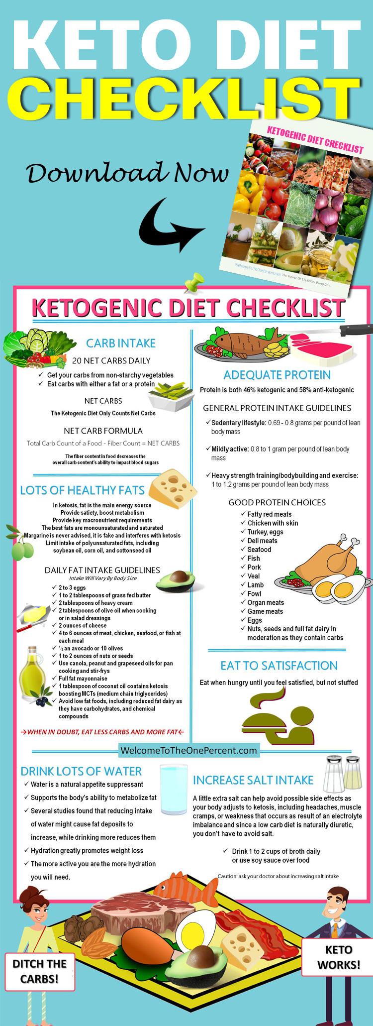 Keto Diet Healthy  6 Easy Steps to Getting into Ketosis Quickly Download