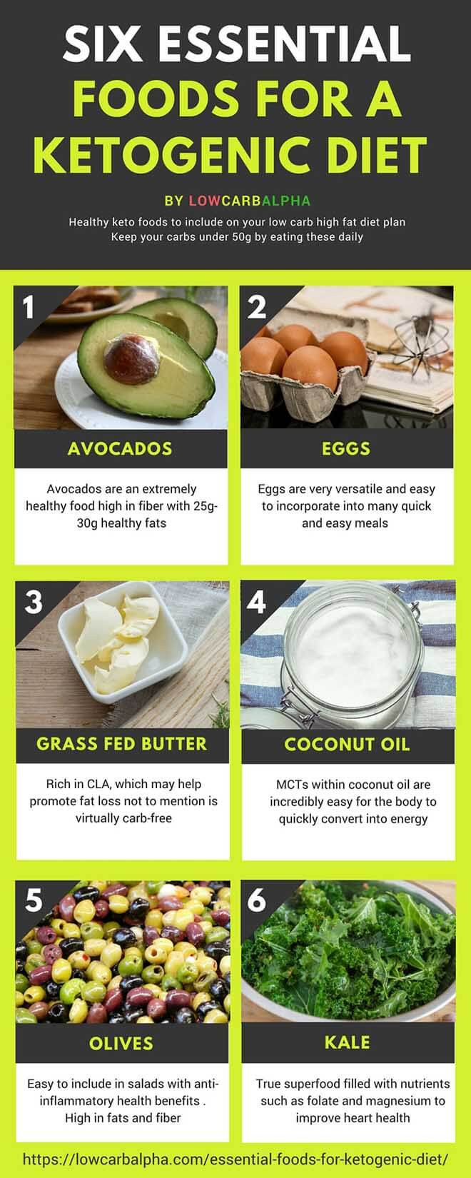 Keto Diet Healthy  Six essential foods for a Ketogenic Diet to Nurture your Body