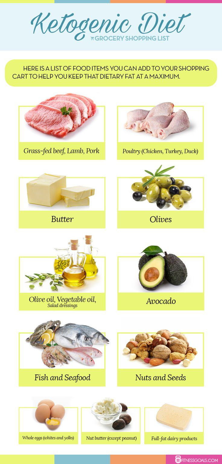Keto Diet Is It Healthy  best Healthy Lifestyle images on Pinterest