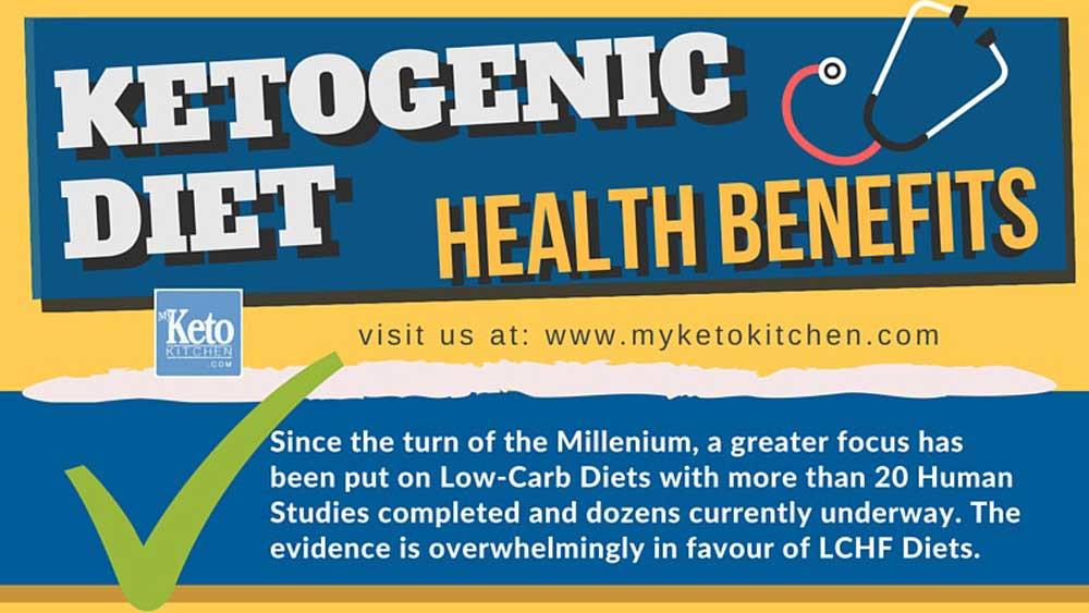 Keto Diet Is It Healthy  7 Ketogenic Diet Health Benefits [infographic]