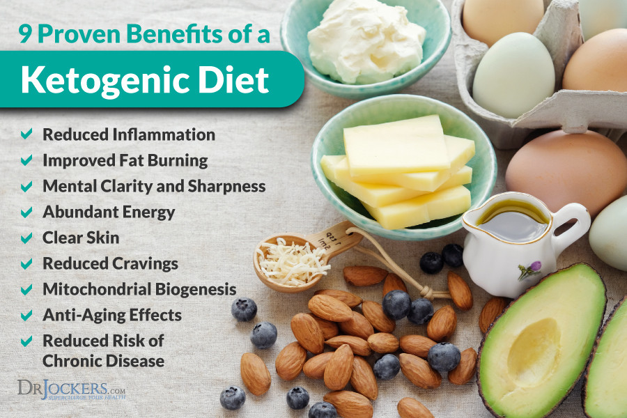 Keto Diet Is It Healthy  9 Proven Benefits of a Ketogenic Diet DrJockers