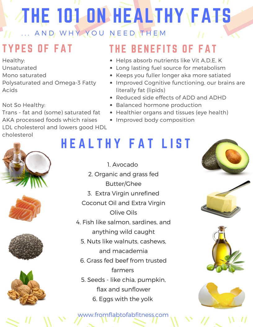 Keto Diet Unhealthy  The Best Healthy Fats to Eat