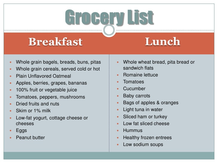 List Of Healthy Breakfast  Eating healthy tools and tips for busy professional