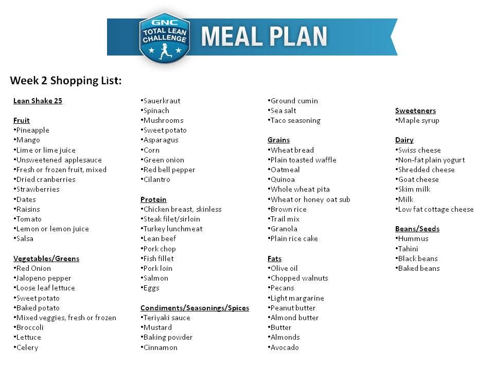 List Of Healthy Dinners  Shopping list for healthy meal plan