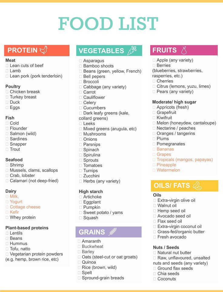 List Of Healthy Dinners  197 best images about Nutrition on Pinterest