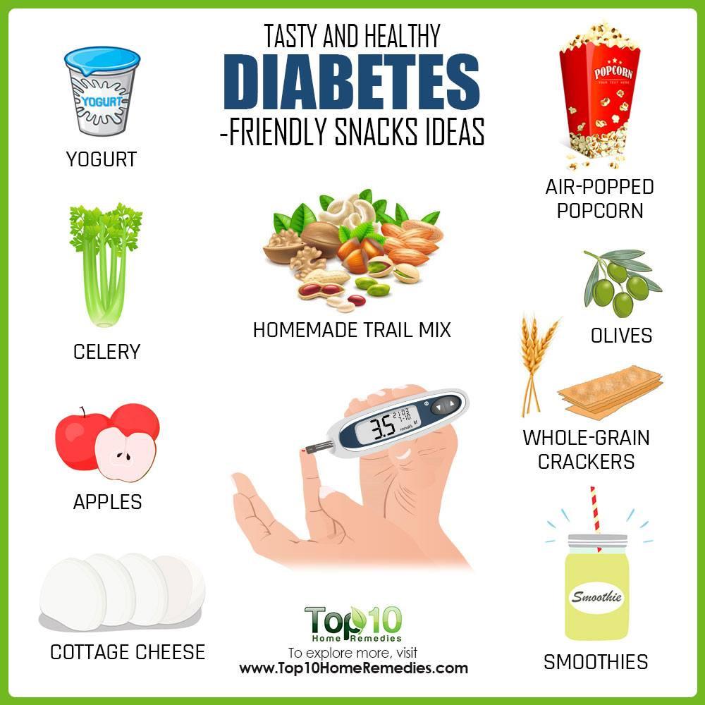 List Of Healthy Snacks For Diabetics  10 Tasty and Healthy Diabetes Friendly Snack Ideas