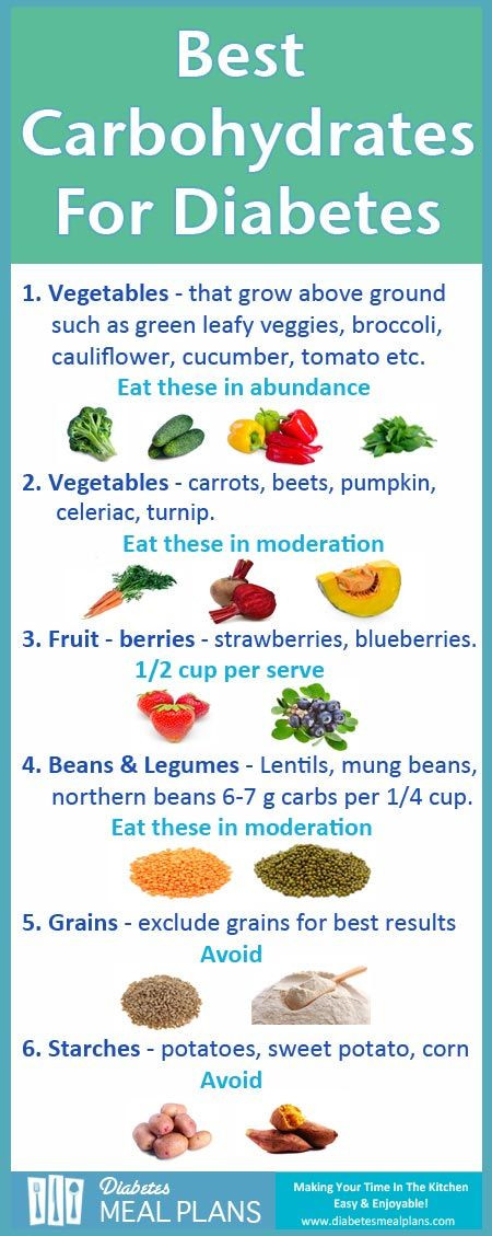 List Of Healthy Snacks For Diabetics  Best Carbohydrates for Diabetes