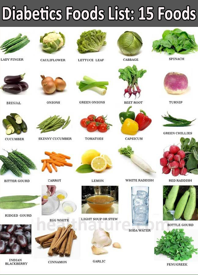 List Of Healthy Snacks For Diabetics  Diabetics Foods List The 15 Best Foods to Control Diabetes