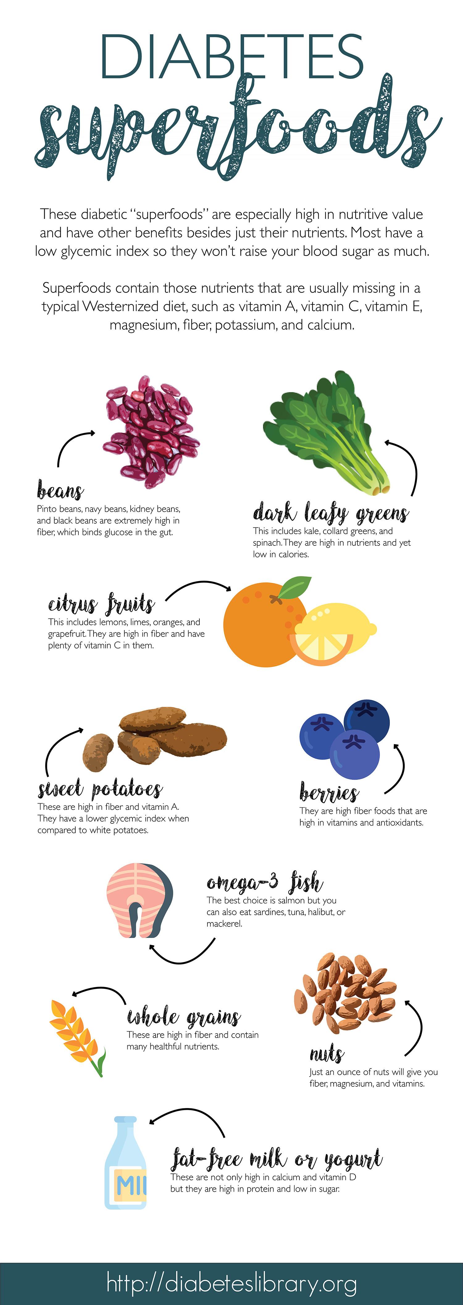 List Of Healthy Snacks For Diabetics  Diabetes Food List
