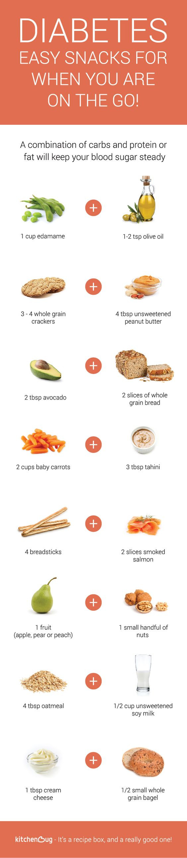 List Of Healthy Snacks For Diabetics  Snacks for diabetics Simple snacks and Diabetes on Pinterest