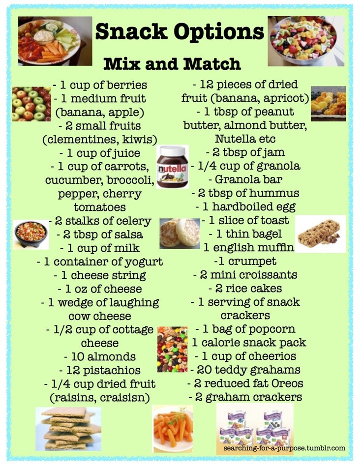 List Of Healthy Snacks For Kids  Going to print out this list of healthier snacks and hang