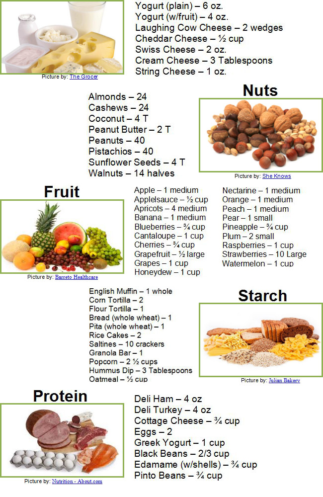 List Of Healthy Snacks  Healthy Snacks – a fun guide for kids and us