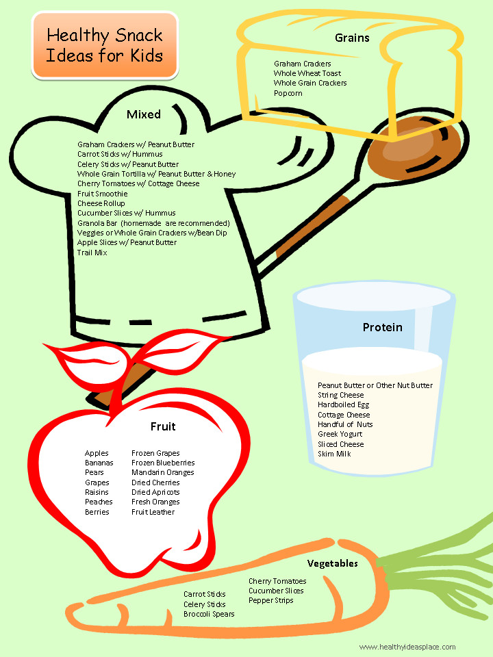 List Of Healthy Snacks  Healthy Snack Ideas for Kids Healthy Ideas Place
