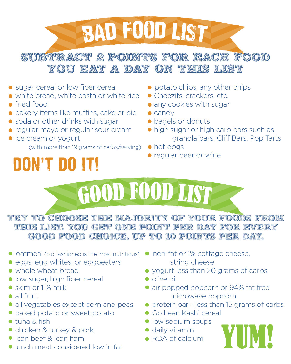 List Of Healthy Snacks  Healthy Living Challenge – How It Works